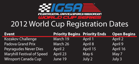 Registration-Dates